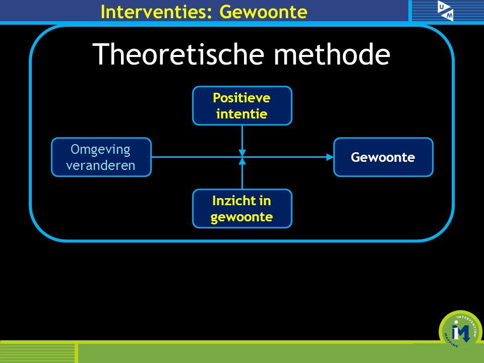 Omgeving veranderen Gewoonte Positieve intentie Inzicht in gewoonte Theoretische methode Interventies: Gewoonte
