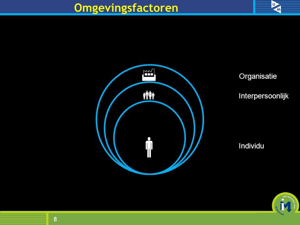 8 Omgevingsfactoren    Organisatie Interpersoonlijk Individu