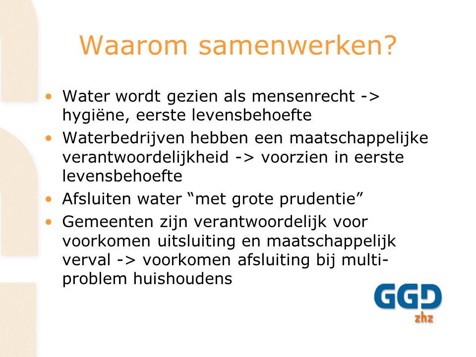 Proces Opdracht wethouder gemeente Dordrecht preventie huisuitzettingen en preventie waterafsluitingen aan GGD Evides wil samenwerken met GGD om incasso's te verminderen GGD ZHZ trekt samen op met GGD RR: eenduidig werkproces voor zowel GGD ZHZ als GGD RR met Evides Toewerken naar twee aparte convenanten GGD ZHZ – Evides en GGD RR – Evides