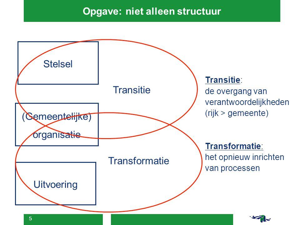 55 Opgave: niet alleen structuur Stelsel (Gemeentelijke) organisatie Uitvoering Transitie Transformatie Transitie: de overgang van verantwoordelijkhed