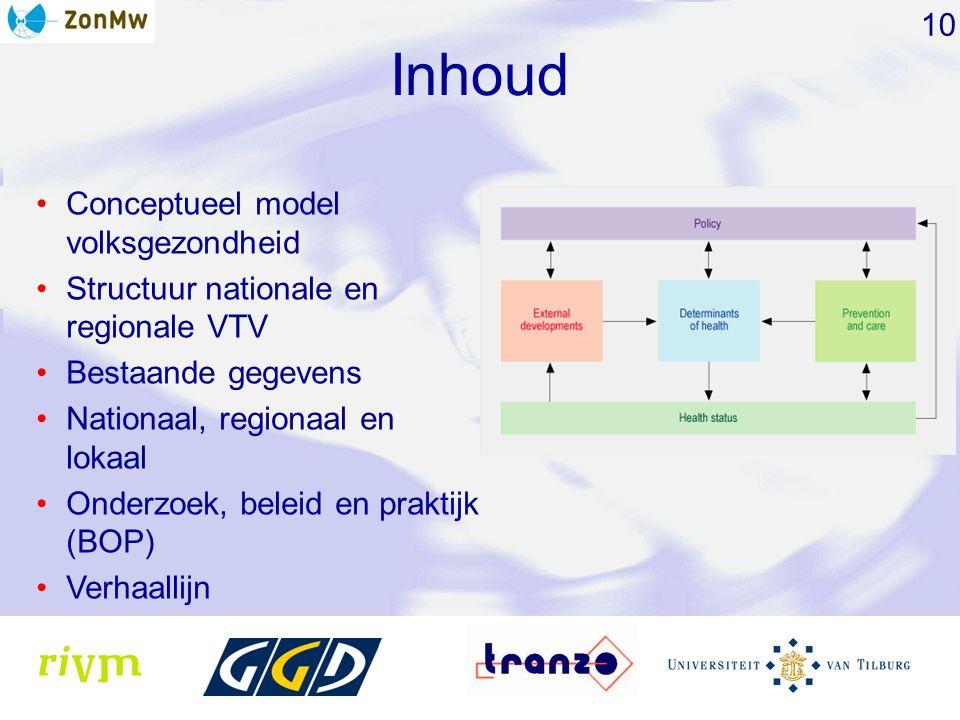 Inhoud Conceptueel model volksgezondheid Structuur nationale en regionale VTV Bestaande gegevens Nationaal, regionaal en lokaal Onderzoek, beleid en praktijk (BOP) Verhaallijn 10
