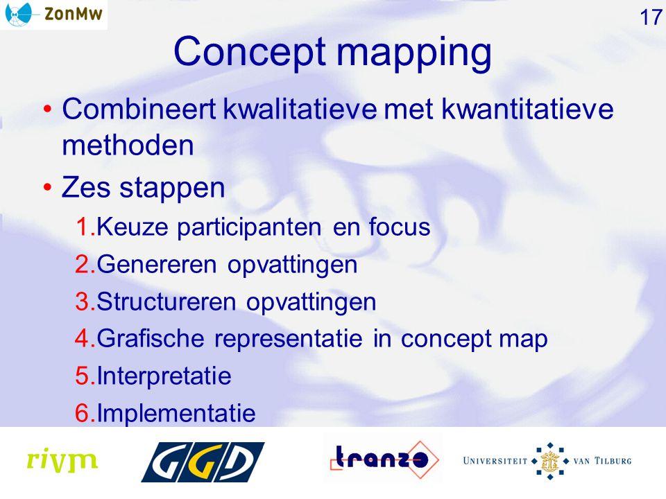 Concept mapping Combineert kwalitatieve met kwantitatieve methoden Zes stappen 1.Keuze participanten en focus 2.Genereren opvattingen 3.Structureren opvattingen 4.Grafische representatie in concept map 5.Interpretatie 6.Implementatie 17