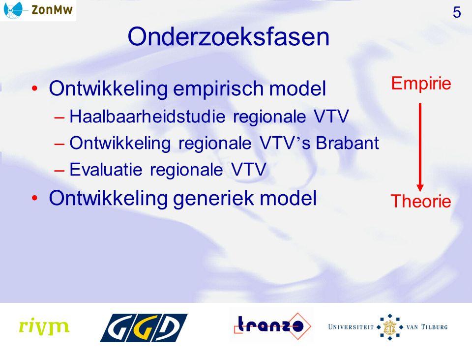 Onderzoeksfasen Ontwikkeling empirisch model –Haalbaarheidstudie regionale VTV –Ontwikkeling regionale VTV ' s Brabant –Evaluatie regionale VTV Ontwikkeling generiek model 5 Empirie Theorie