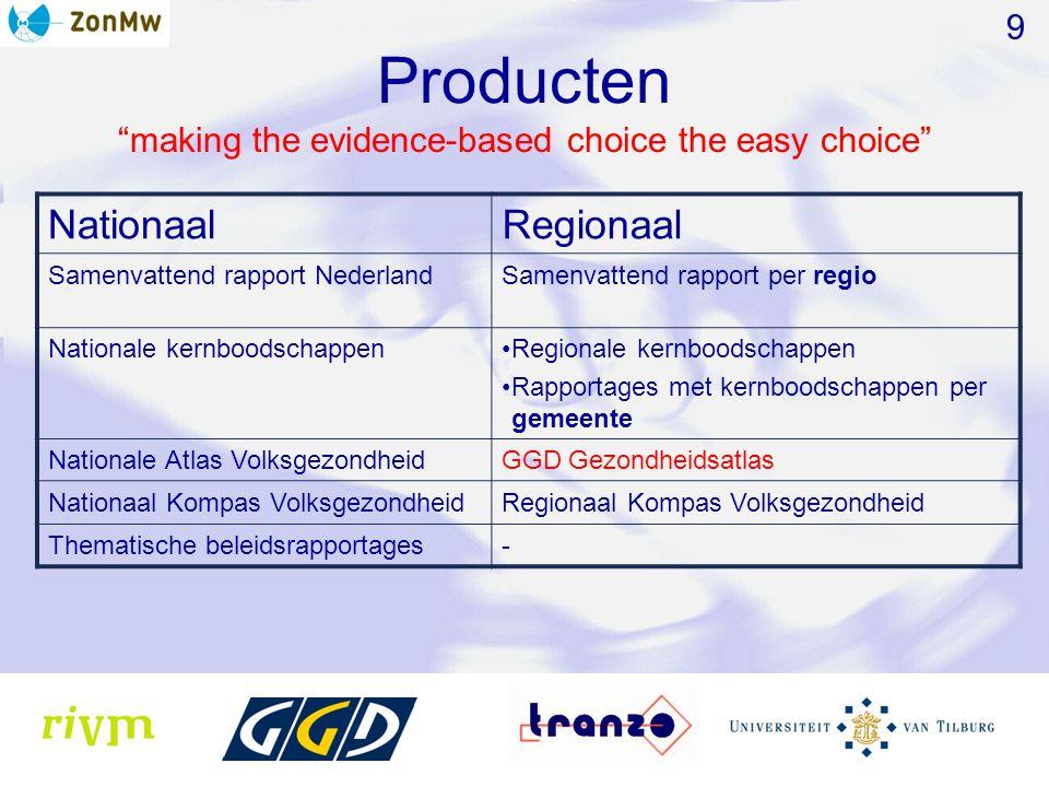 Producten 9 NationaalRegionaal Samenvattend rapport NederlandSamenvattend rapport per regio Nationale kernboodschappenRegionale kernboodschappen Rappo