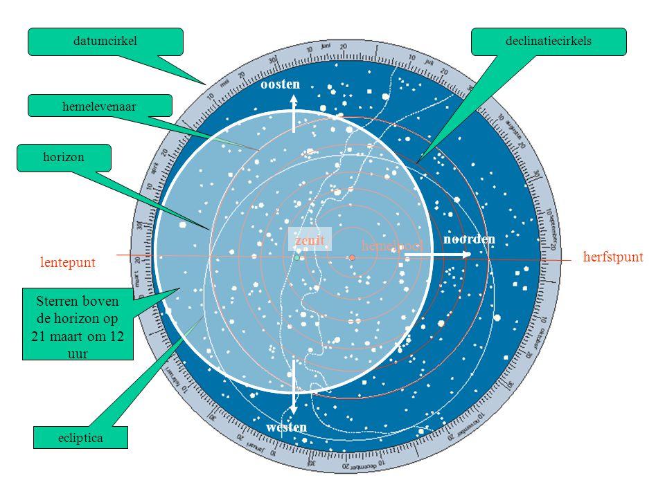 Bekijk alles via muisklikken in de presentatiemodus Opdrachtenbox thema1 Maak een sterrenkaart zoals hierboven beschreven. Vergelijk met een sterrenka