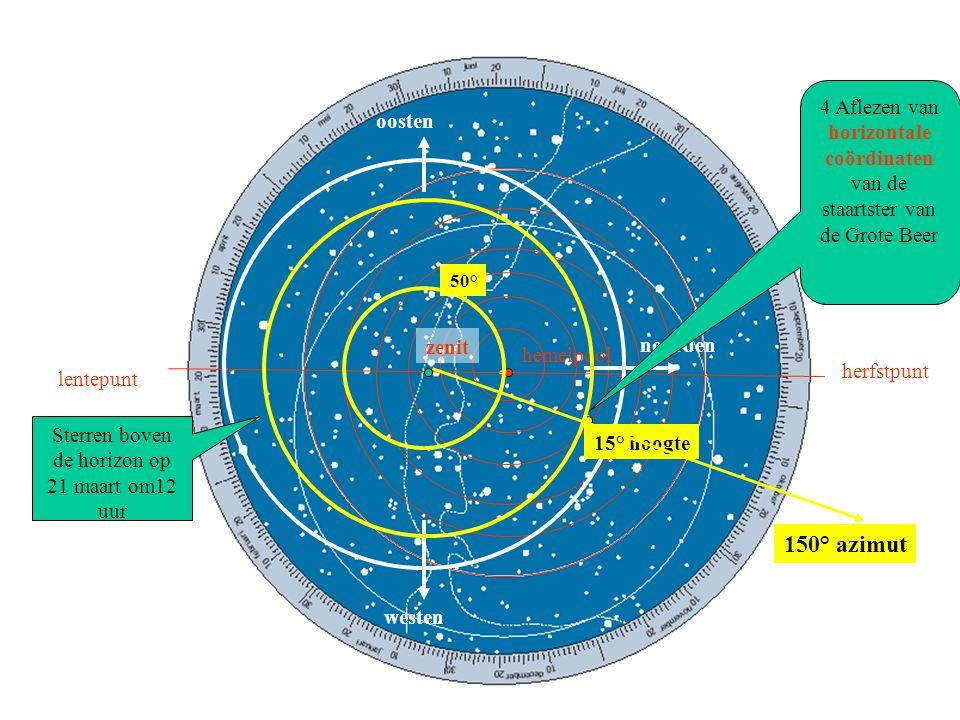 hemelpool lentepunt herfstpunt noorden oosten westen Sterren boven de horizon op 23 oktober om 12 uur 24 u 6 u 18 u 12 u