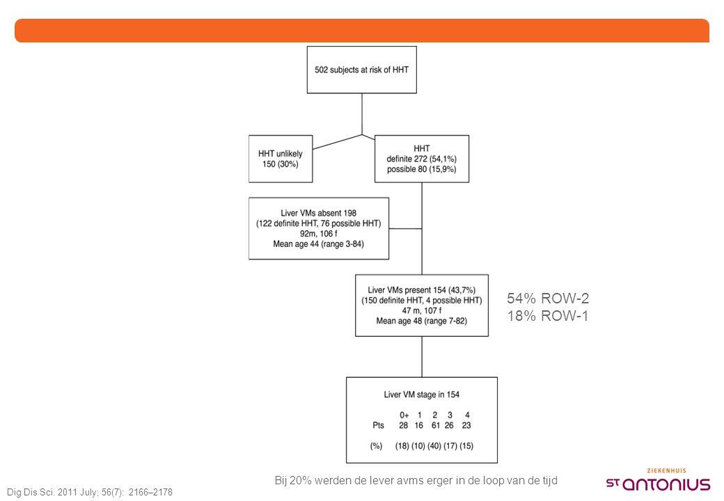 Bij 20% werden de lever avms erger in de loop van de tijd Dig Dis Sci.