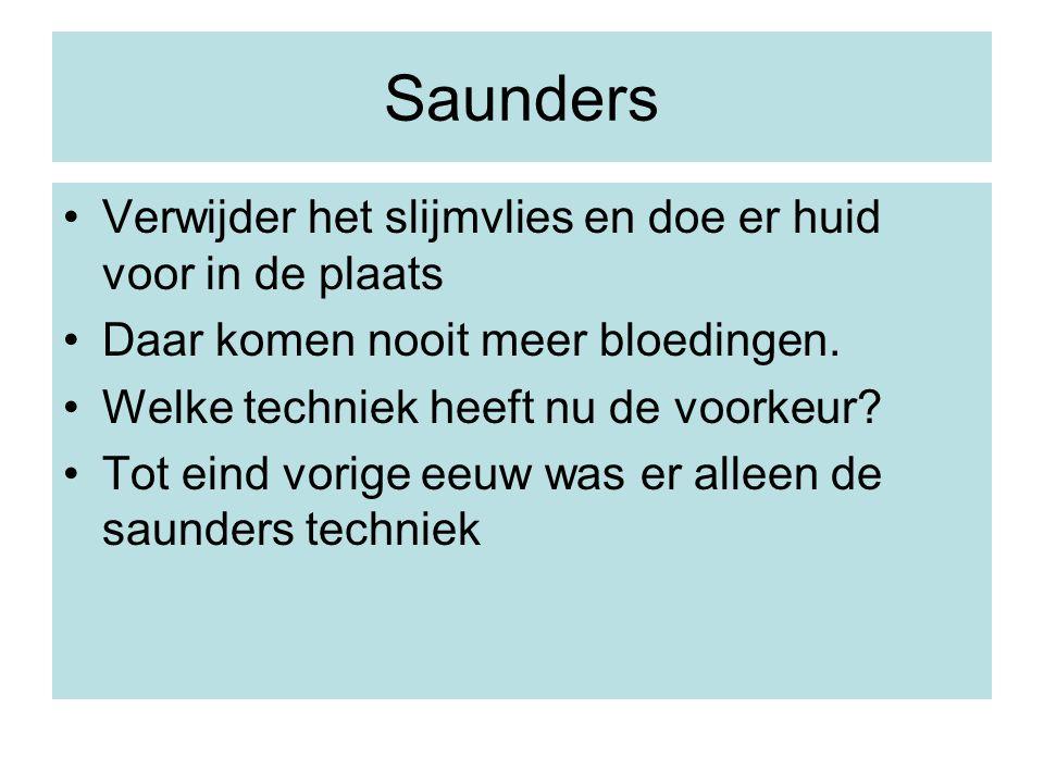 Saunders Verwijder het slijmvlies en doe er huid voor in de plaats Daar komen nooit meer bloedingen. Welke techniek heeft nu de voorkeur? Tot eind vor