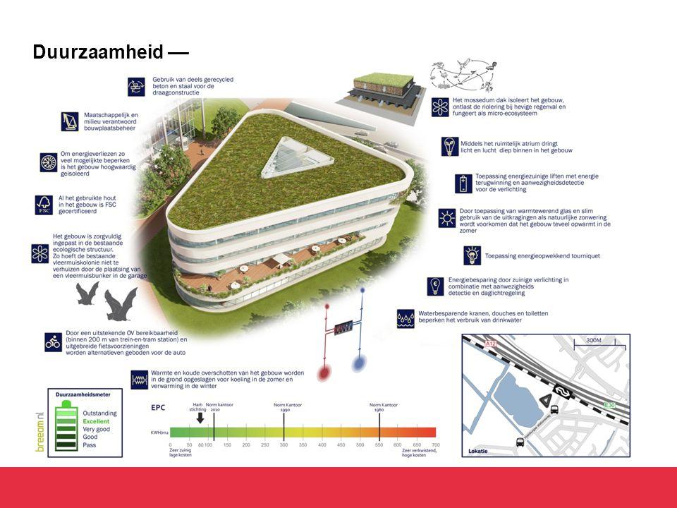 In één gebouw met de Hartstichting -Inhoudelijke meerwaarde -Doelmatigheidsvoordelen Voorbeelden: -Infolijn hart en vaten -Impuls voor hart en vaten