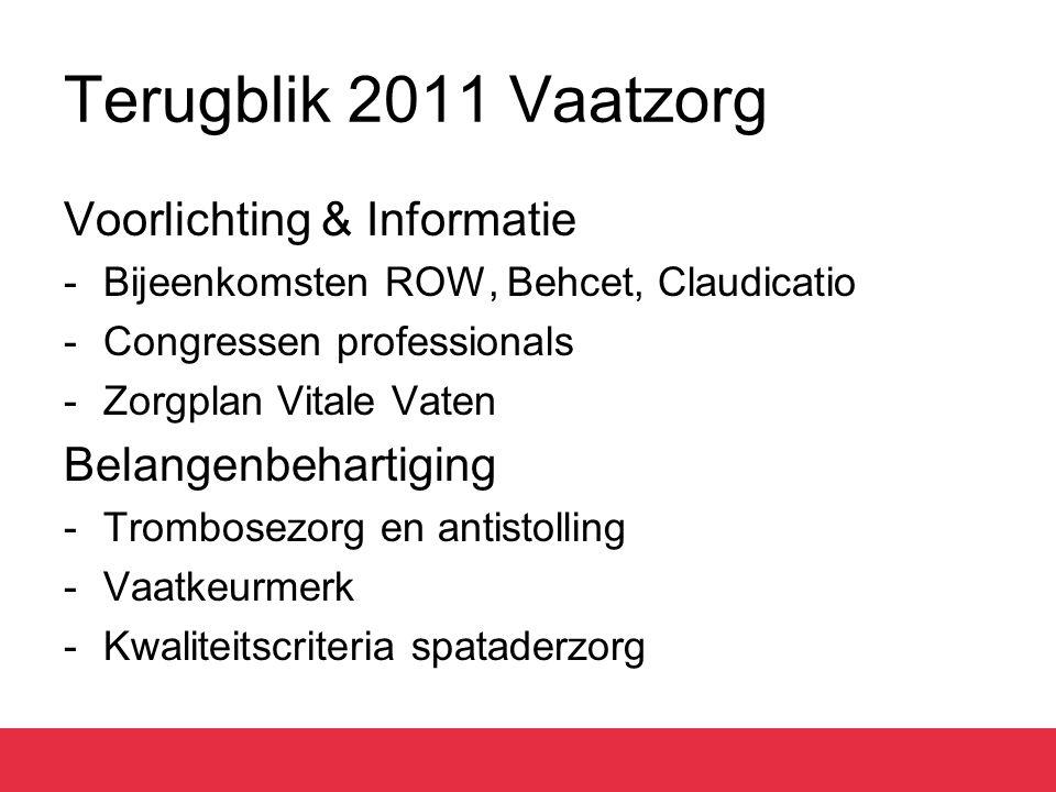 Terugblik 2011 Vaatzorg Voorlichting & Informatie -Bijeenkomsten ROW, Behcet, Claudicatio -Congressen professionals -Zorgplan Vitale Vaten Belangenbeh