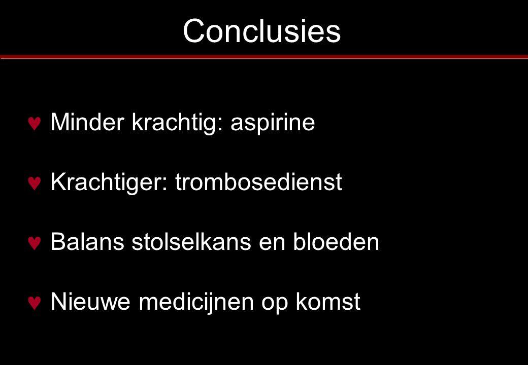 Conclusies Minder krachtig: aspirine Krachtiger: trombosedienst Balans stolselkans en bloeden Nieuwe medicijnen op komst
