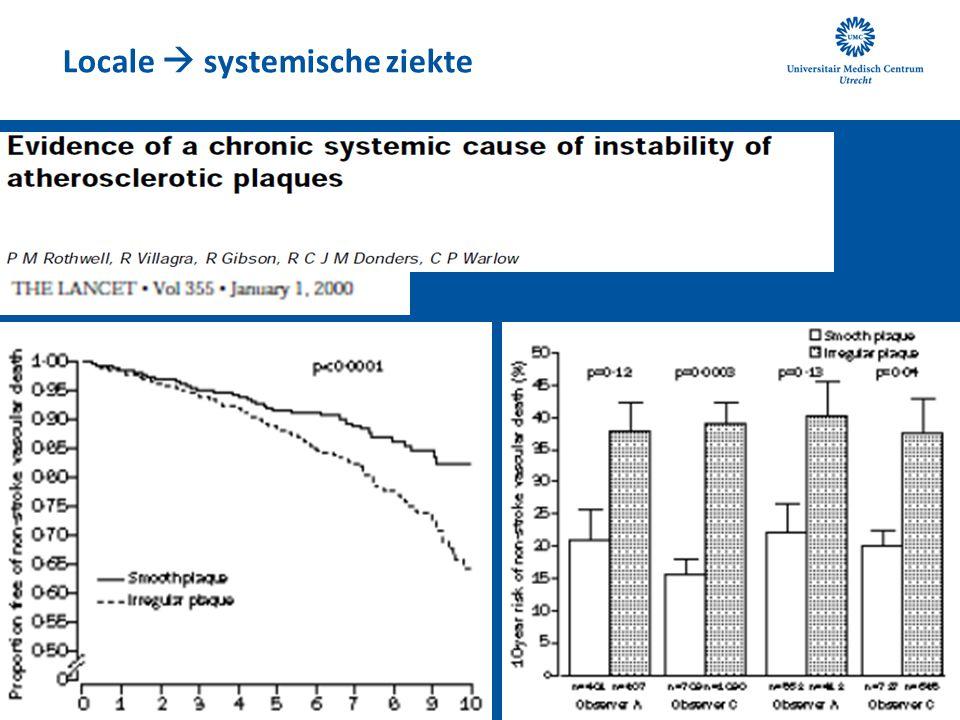 Locale  systemische ziekte