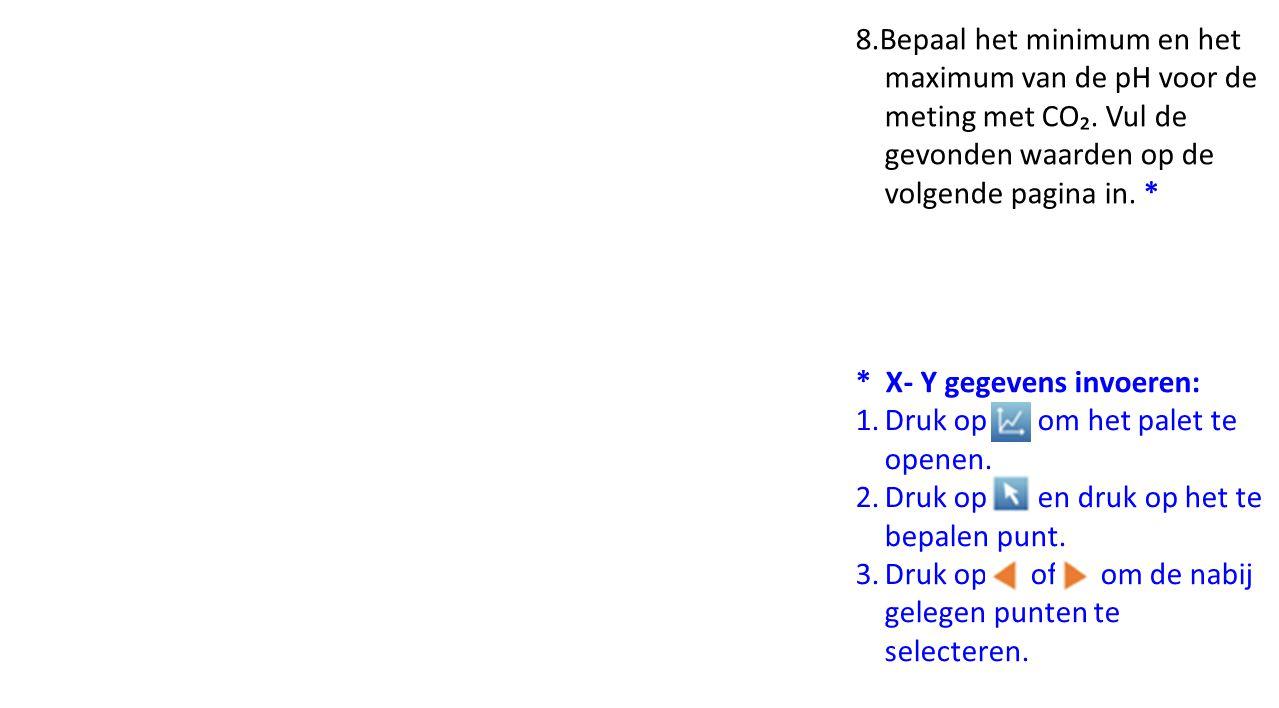 8.Bepaal het minimum en het maximum van de pH voor de meting met CO₂. Vul de gevonden waarden op de volgende pagina in. * * X- Y gegevens invoeren: 1.