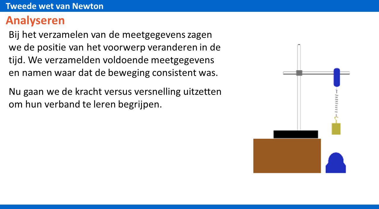 Tweede wet van Newton Analyseren Bij het verzamelen van de meetgegevens zagen we de positie van het voorwerp veranderen in de tijd. We verzamelden vol