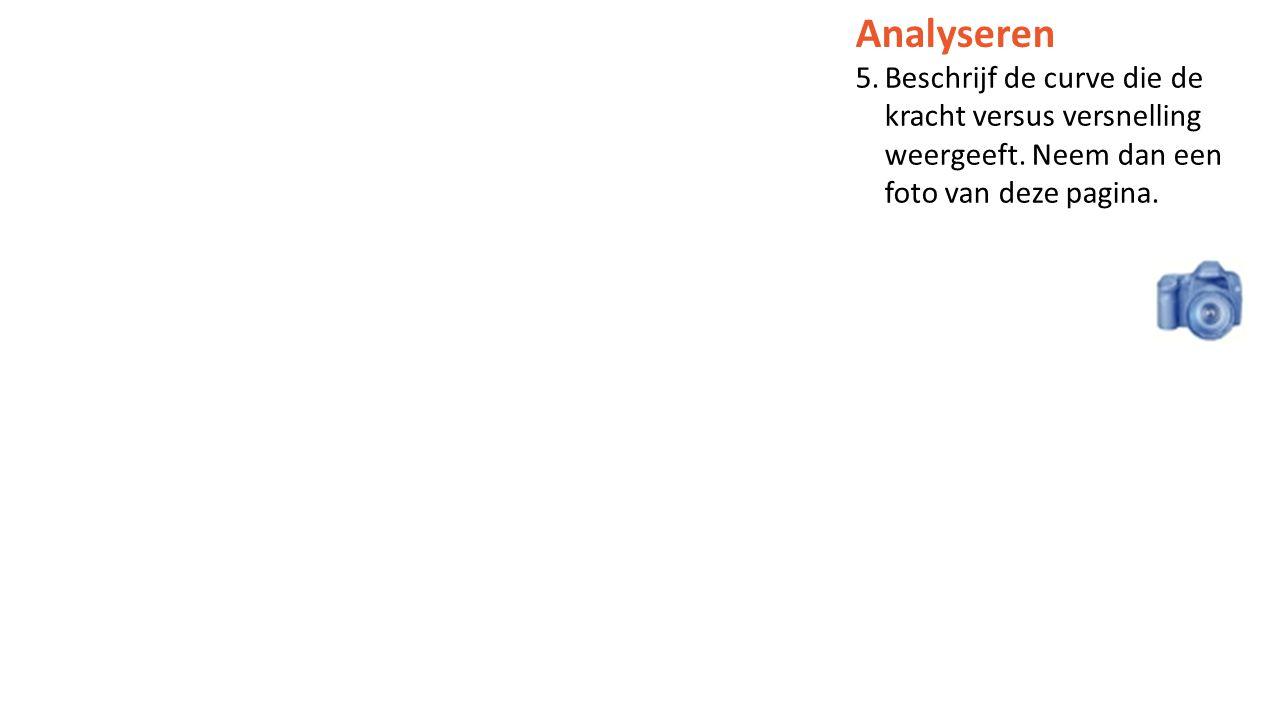 Analyseren 5.Beschrijf de curve die de kracht versus versnelling weergeeft. Neem dan een foto van deze pagina.