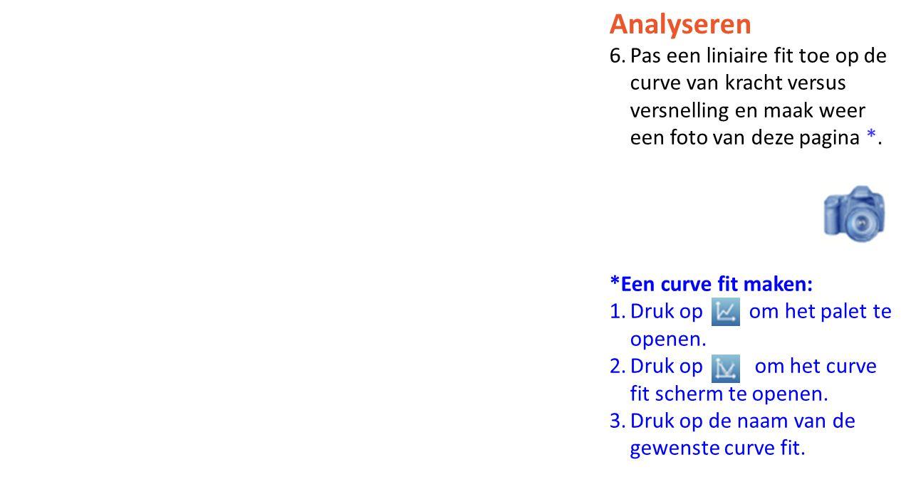 Analyseren 6.Pas een liniaire fit toe op de curve van kracht versus versnelling en maak weer een foto van deze pagina *. *Een curve fit maken: 1.Druk