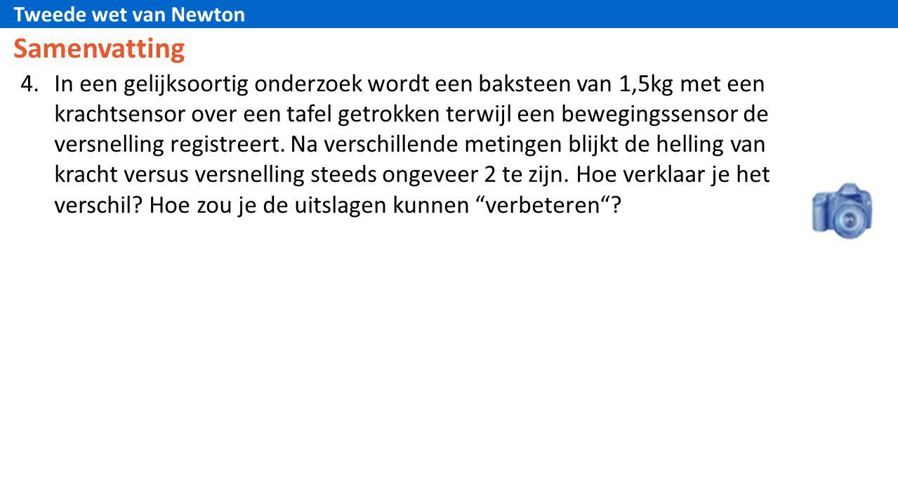 Tweede wet van Newton Samenvatting 4.In een gelijksoortig onderzoek wordt een baksteen van 1,5kg met een krachtsensor over een tafel getrokken terwijl