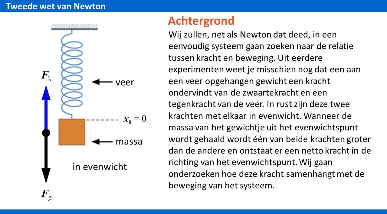 Tweede wet van Newton veer FgFg FkFk in evenwicht massa x 0 = 0 Achtergrond Wij zullen, net als Newton dat deed, in een eenvoudig systeem gaan zoeken