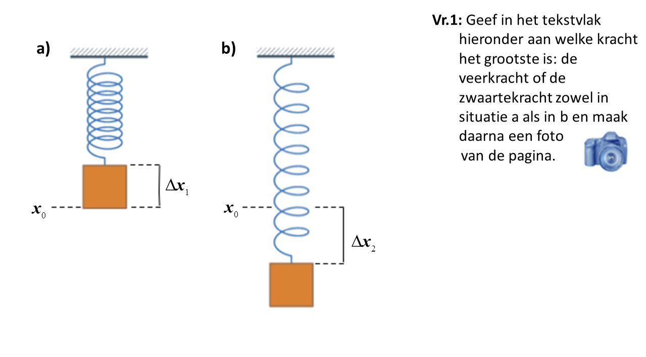 a)b) Vr.1: Geef in het tekstvlak hieronder aan welke kracht het grootste is: de veerkracht of de zwaartekracht zowel in situatie a als in b en maak da