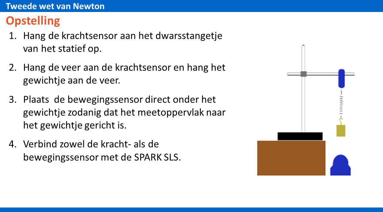 Tweede wet van Newton Opstelling 1.Hang de krachtsensor aan het dwarsstangetje van het statief op. 2.Hang de veer aan de krachtsensor en hang het gewi