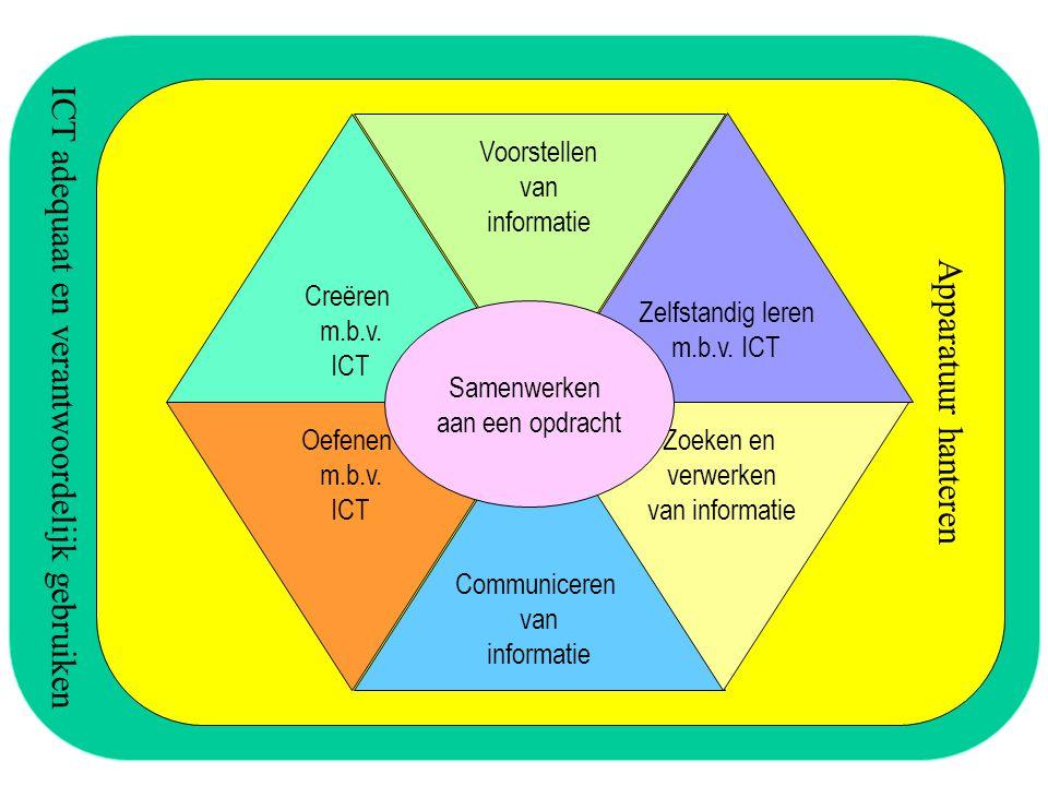 ICT adequaat en verantwoordelijk gebruiken Apparatuur hanteren Voorstellen van informatie Zelfstandig leren m.b.v.