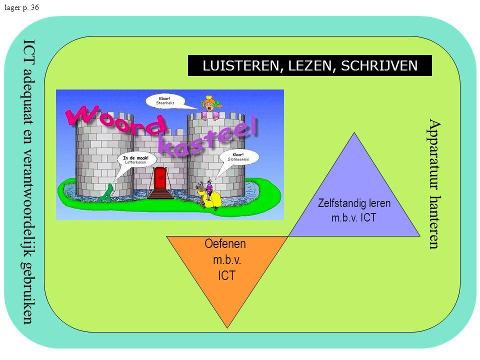 ICT adequaat en verantwoordelijk gebruiken Apparatuur hanteren Zelfstandig leren m.b.v.