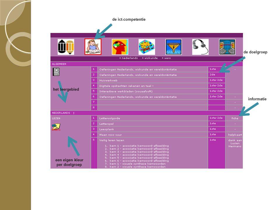 de ict-competentie het leergebied de doelgroep informatie een eigen kleur per doelgroep