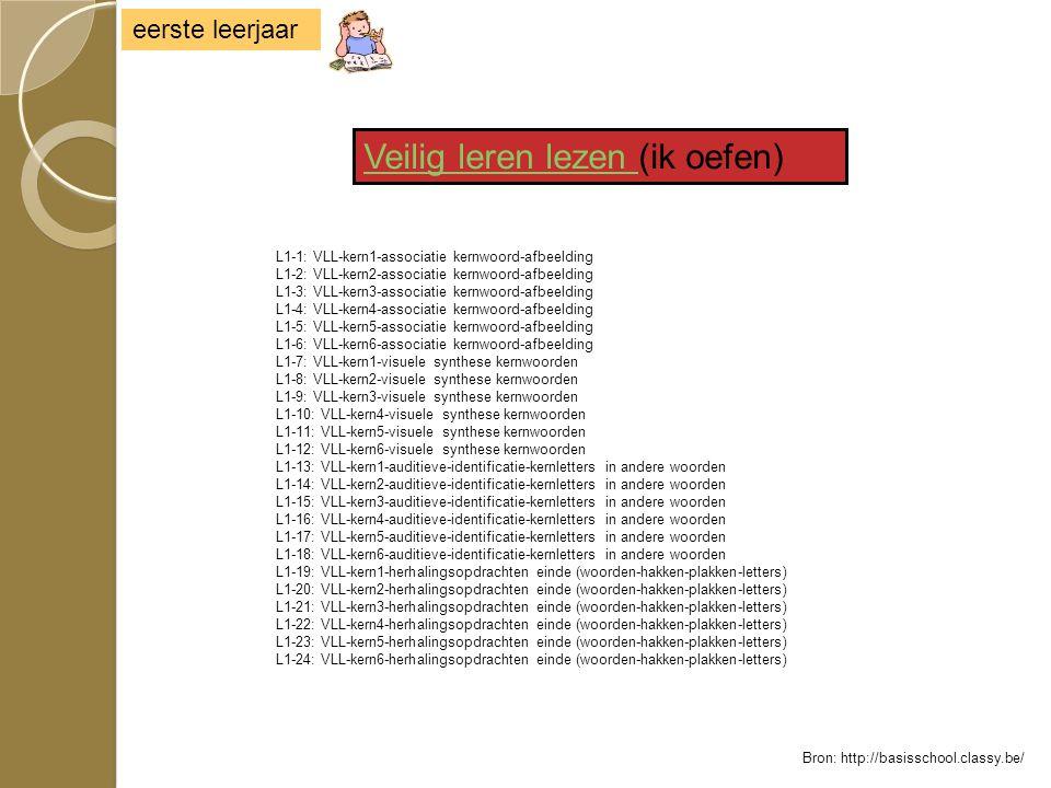 Veilig leren lezen Veilig leren lezen (ik oefen) L1-1: VLL-kern1-associatie kernwoord-afbeelding L1-2: VLL-kern2-associatie kernwoord-afbeelding L1-3: VLL-kern3-associatie kernwoord-afbeelding L1-4: VLL-kern4-associatie kernwoord-afbeelding L1-5: VLL-kern5-associatie kernwoord-afbeelding L1-6: VLL-kern6-associatie kernwoord-afbeelding L1-7: VLL-kern1-visuele synthese kernwoorden L1-8: VLL-kern2-visuele synthese kernwoorden L1-9: VLL-kern3-visuele synthese kernwoorden L1-10: VLL-kern4-visuele synthese kernwoorden L1-11: VLL-kern5-visuele synthese kernwoorden L1-12: VLL-kern6-visuele synthese kernwoorden L1-13: VLL-kern1-auditieve-identificatie-kernletters in andere woorden L1-14: VLL-kern2-auditieve-identificatie-kernletters in andere woorden L1-15: VLL-kern3-auditieve-identificatie-kernletters in andere woorden L1-16: VLL-kern4-auditieve-identificatie-kernletters in andere woorden L1-17: VLL-kern5-auditieve-identificatie-kernletters in andere woorden L1-18: VLL-kern6-auditieve-identificatie-kernletters in andere woorden L1-19: VLL-kern1-herhalingsopdrachten einde (woorden-hakken-plakken-letters) L1-20: VLL-kern2-herhalingsopdrachten einde (woorden-hakken-plakken-letters) L1-21: VLL-kern3-herhalingsopdrachten einde (woorden-hakken-plakken-letters) L1-22: VLL-kern4-herhalingsopdrachten einde (woorden-hakken-plakken-letters) L1-23: VLL-kern5-herhalingsopdrachten einde (woorden-hakken-plakken-letters) L1-24: VLL-kern6-herhalingsopdrachten einde (woorden-hakken-plakken-letters) eerste leerjaar Bron: http://basisschool.classy.be/