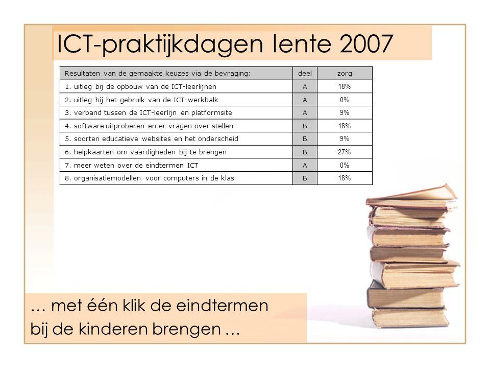 ICT-praktijkdagen lente 2007 … met één klik de eindtermen bij de kinderen brengen … Resultaten van de gemaakte keuzes via de bevraging:deelzorg 1.