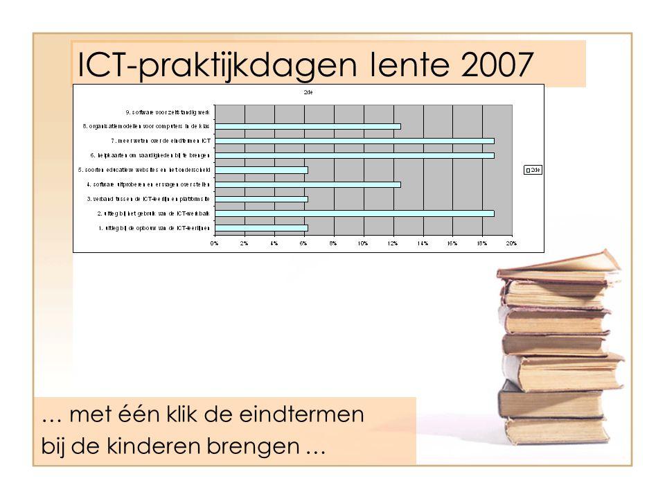kennis, inzicht en ervaringen attitude(s)vaardigheden ICT-competenties SEPTEMBER 2007 ICT-EINDTERMEN = werken aan ICT-COMPETENTIES