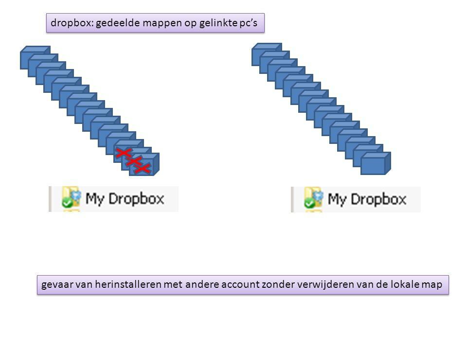 dropbox: gedeelde mappen op gelinkte pc's gevaar van herinstalleren met andere account zonder verwijderen van de lokale map
