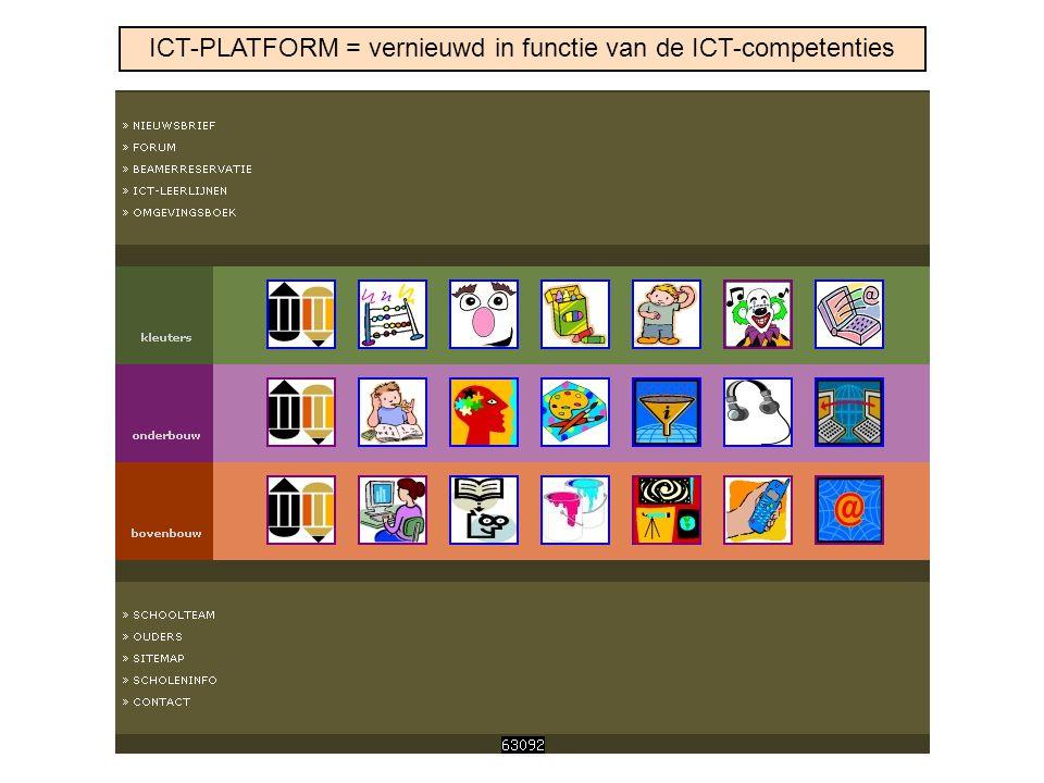 de kinderen ICT-competenties bijbrengen is … … een zaak van continuïteit … …en van samenhang… gebruikenoefenenlerencreërenzoekenvoorstellencommuniceren