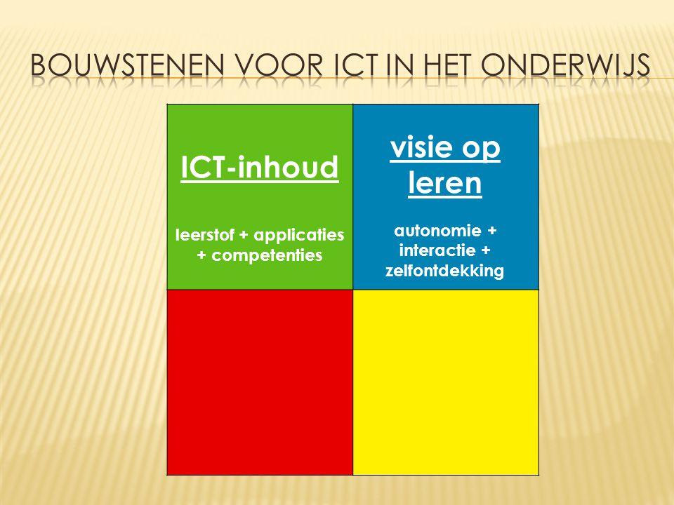 ICT-inhoud leerstof + applicaties + competenties visie op leren autonomie + interactie + zelfontdekking
