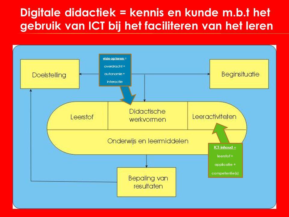 Digitale didactiek = kennis en kunde m.b.t het gebruik van ICT bij het faciliteren van het leren ICT-inhoud = leerstof + applicatie + competentie(s) v