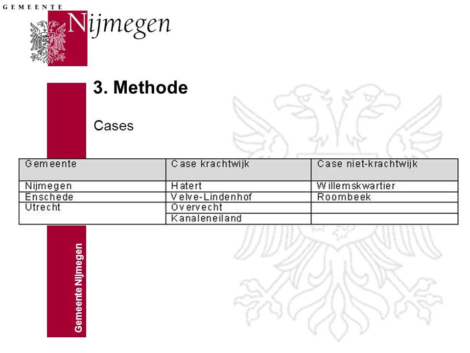 Gemeente Nijmegen Case Hatert De wijk Hatert Wijkactieplan Hatert: `Hatert Ontmoet´ Betrokken partijen Beoogd programma