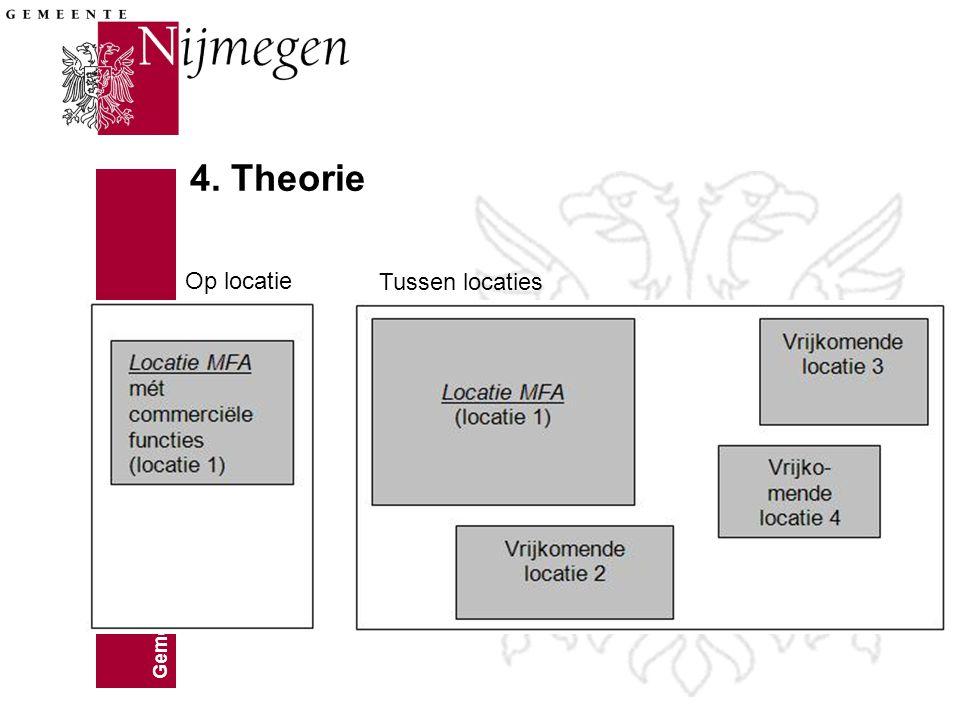 Gemeente Nijmegen Case Hatert: betrokken locaties
