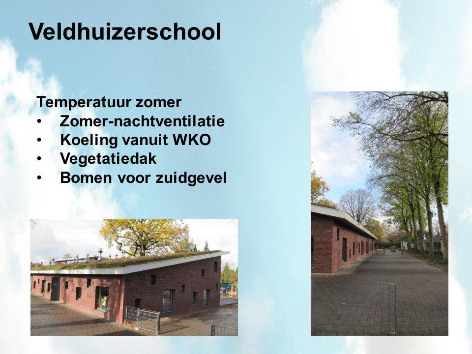 Veldhuizerschool Temperatuur zomer Zomer-nachtventilatie Koeling vanuit WKO Vegetatiedak Bomen voor zuidgevel