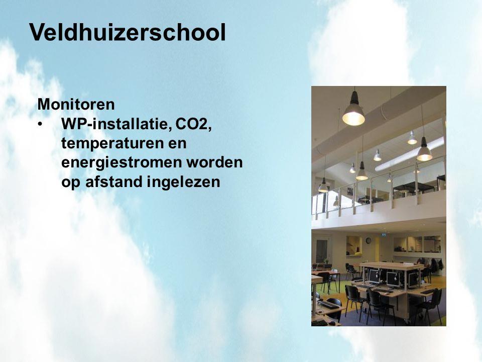 Veldhuizerschool Monitoren WP-installatie, CO2, temperaturen en energiestromen worden op afstand ingelezen