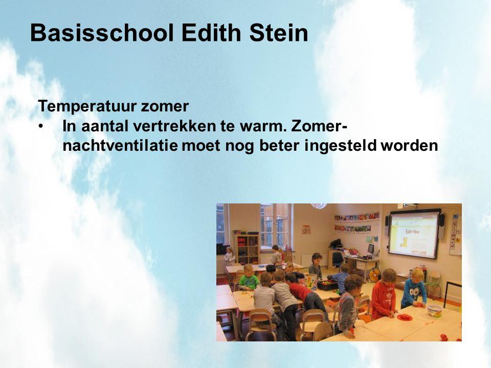Basisschool Edith Stein Temperatuur zomer In aantal vertrekken te warm.
