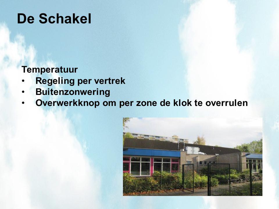 De Schakel Temperatuur Regeling per vertrek Buitenzonwering Overwerkknop om per zone de klok te overrulen