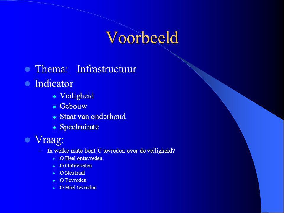 Voorbeeld Thema: Infrastructuur Indicator Veiligheid Gebouw Staat van onderhoud Speelruimte Vraag: – In welke mate bent U tevreden over de veiligheid?