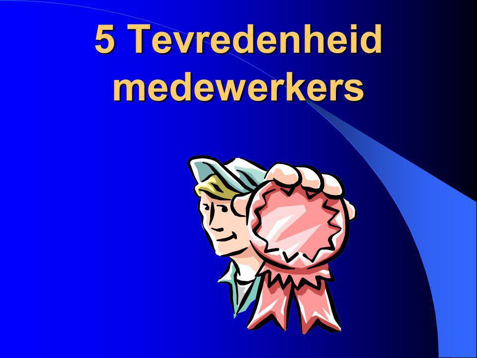 5 Tevredenheid medewerkers