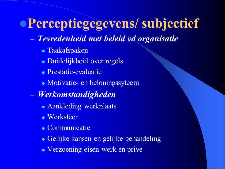 Perceptiegegevens/ subjectief – Tevredenheid met beleid vd organisatie Taakafspaken Duidelijkheid over regels Prestatie-evaluatie Motivatie- en beloni