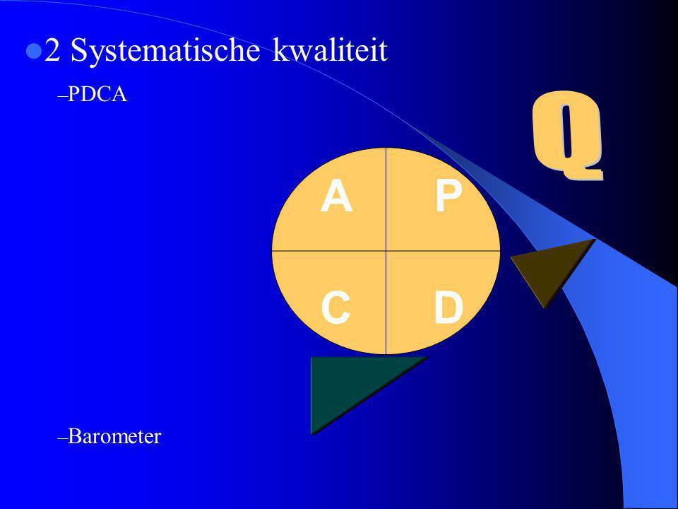 P DC A 2 Systematische kwaliteit – PDCA – Barometer