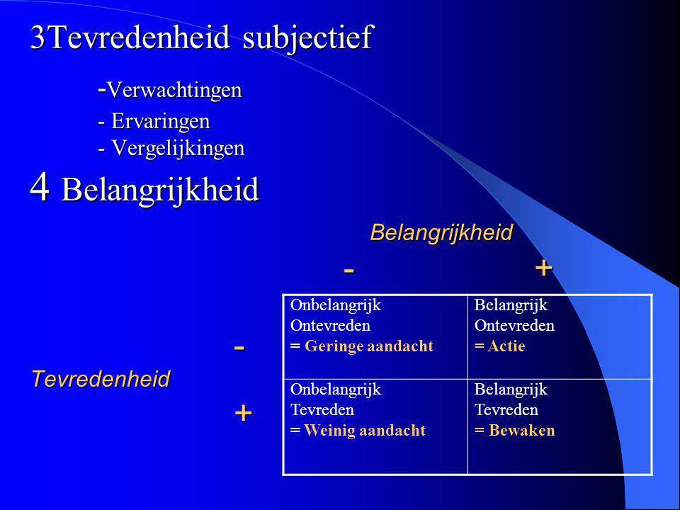 3Tevredenheid subjectief - Verwachtingen - Ervaringen - Vergelijkingen 4 Belangrijkheid Belangrijkheid - + - Tevredenheid + Onbelangrijk Ontevreden =