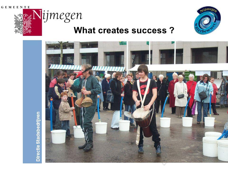 Directie Stadsbedrijven What creates success ?