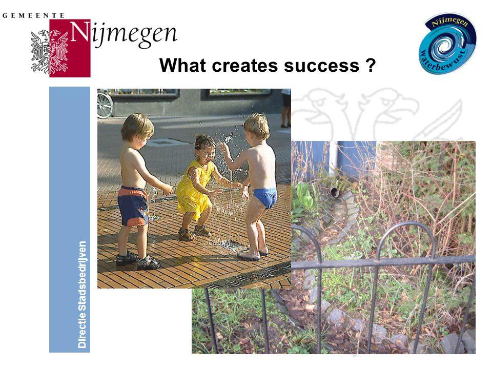 Directie Stadsbedrijven III) Visual Water Arts projects D) Communication strategy