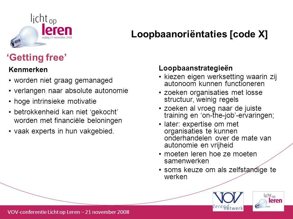 VOV-conferentie Licht op Leren – 21 november 2008 Loopbaanoriëntaties [code X] Kenmerken worden niet graag gemanaged verlangen naar absolute autonomie