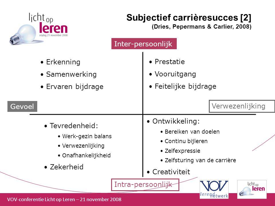 VOV-conferentie Licht op Leren – 21 november 2008 Subjectief carrièresucces [2] (Dries, Pepermans & Carlier, 2008) Prestatie Vooruitgang Feitelijke bi