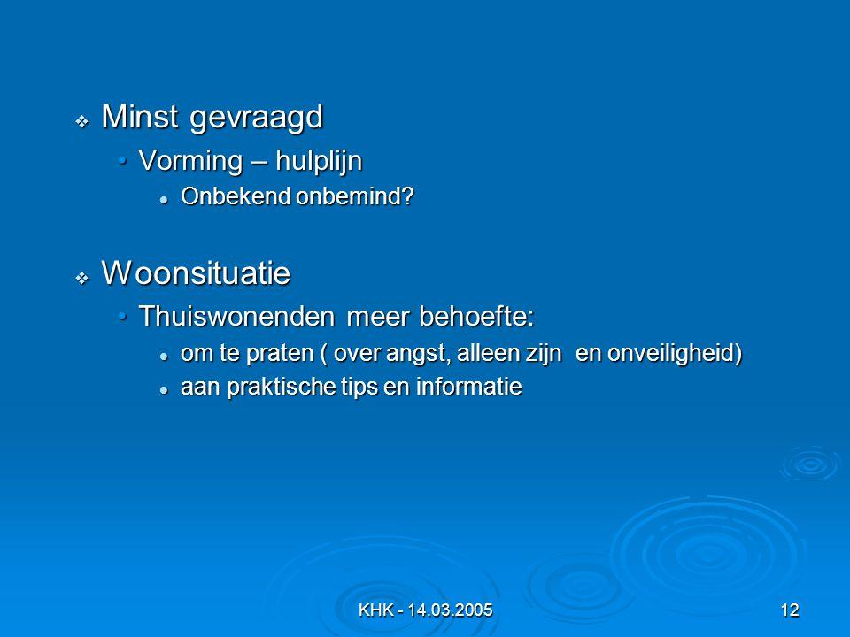 KHK - 14.03.200512  Minst gevraagd Vorming – hulplijnVorming – hulplijn Onbekend onbemind.